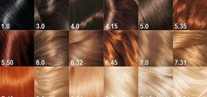 Co prozrazuje číslo na obalu od barvy na vlasy? Pomůže vám s výběrem více, než si myslíte