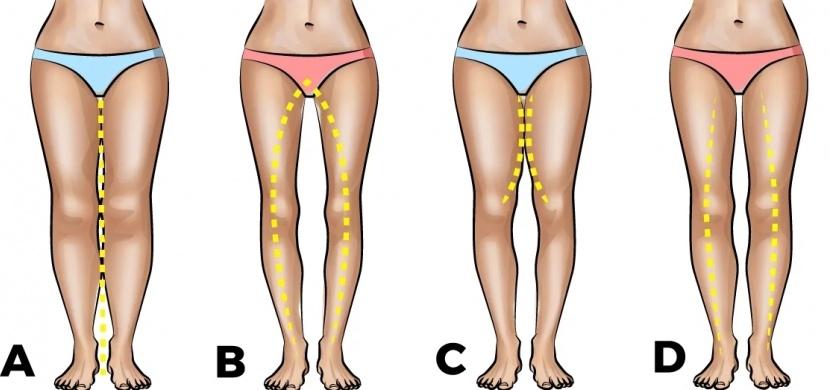 Co o vaší povaze vypoví tvar vašich nohou? Možná se budete divit
